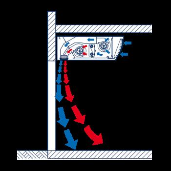Tandem grafički prikaz funkcioniranja